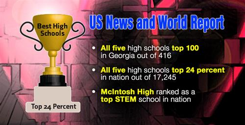 All Five High Schools Ranked in top 24 Percent on National Best High School Ranking List McIntosh High Ranked as a Top STEM S
