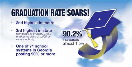 Graduation Rate Increases, Third Highest in State, Second in Metro